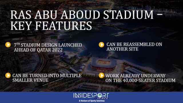 Key Features of Ras Abu Aboud Stadium in Qatar - InsideSport