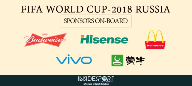 2018 FIFA World Cup Russia - Official Sponsors - InsideSport