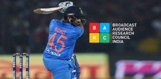 Rohit's T-20 blitzkrieg draws 500% more eyeballs than his ODI 200 - InsideSport