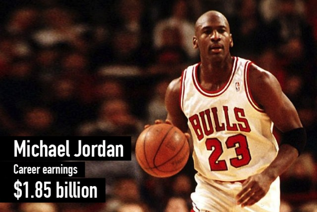 Michael Jordan - Highest paid athlete of all time - InsideSport