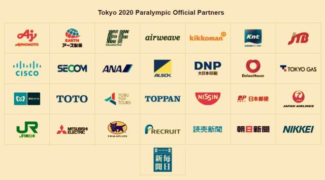 Tokyo 2020 Paralympic Official Partners - InsideSport