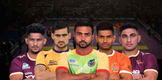 vivo pro kabaddi,pro kabaddi league,pkl season 6,pkl highest earners,pkl auctions