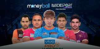 jaipur pink panthers,vivo pro kabaddi,pro kabaddi league,pkl season 6,pkl auction