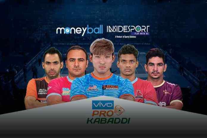 jaipur pink panthers, vivo pro kabaddi, pro kabaddi league, pkl season 6, pkl auction