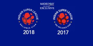 isl img reliance,reliance img football league,img indian super league,indian super league 2018,img reliance star