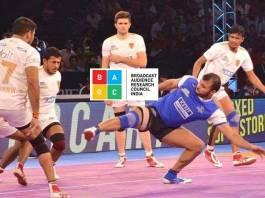 star sports BARC Rating,barc ratings STAR SPORT 1 Hindi,up yoddha Pro Kabaddi League,patna pirates Pro Kabaddi Season 6,pro kabaddi league Season 6 2018