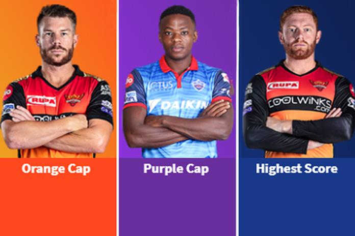 Indian Premier League 2019,IPL 2019 Highest Score,IPL 2019 Orange Cap holder,IPL 2019 standings,SunRisers Hyderabad