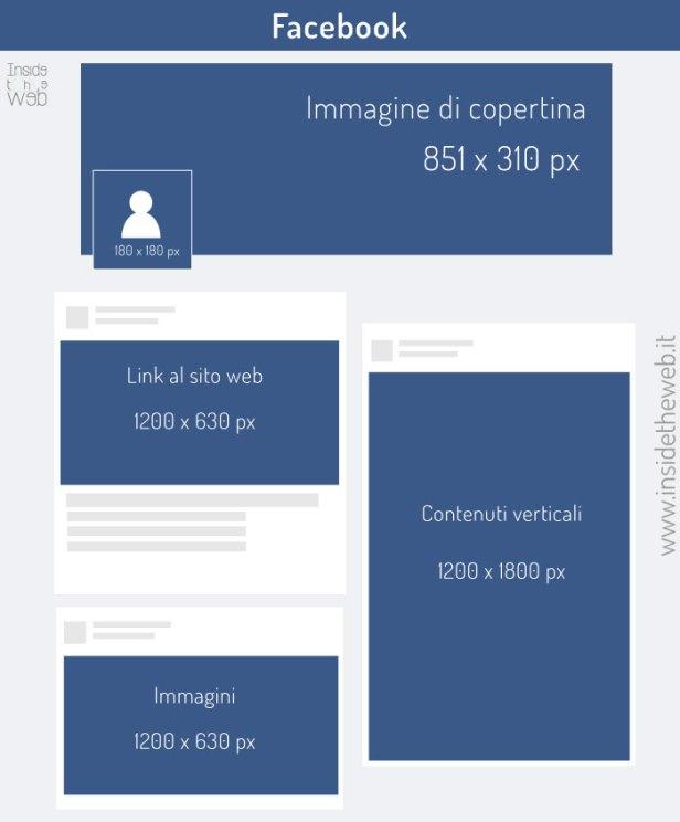 dimensione-di-tutti-i-social-network-guida-definitiva-2019-misure-copertina-e-immagine-profilo-facebook