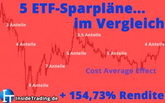 Cost Average 2.0 – Der ETF-Sparplan auf dem Prüfstand!