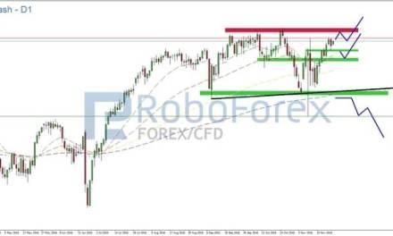 NASDAQ setzt seine Erholung fort!