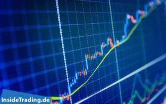 7 Tipps für den Handel mit binären Optionen