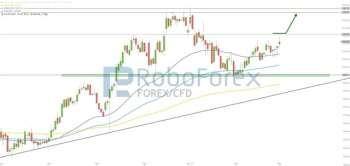 USD– Zinsspekulationen bestimmen das Bild!