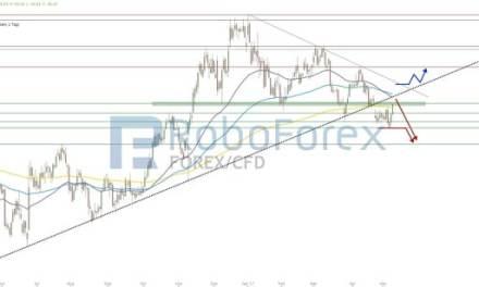 EUR/USD: Ausbruchsbewegung relativiert!