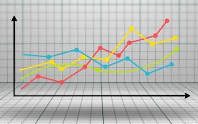 Investieren und Traden mit Python lernen – Erstellen von Charts und Grafiken mit Matplotlib