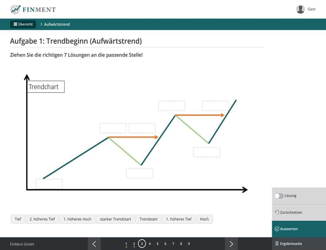 Trendbeginn-zertifizierte-Börsenausbildung