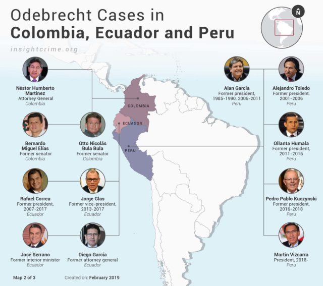 Major Odebrecht Corruption Cases and Investigations in 2019 - InSight Crime