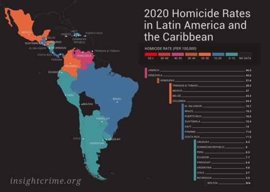 2020 Latin American & Caribbean Homicide Rates