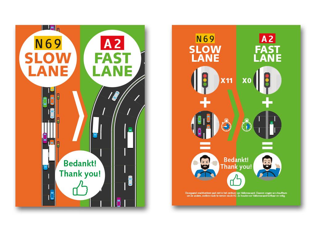 Slow Lane Vs Fast Lane