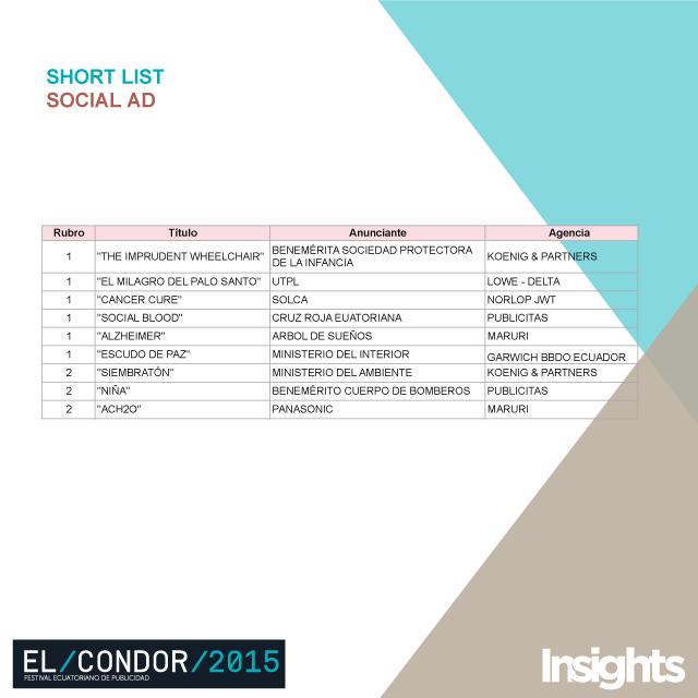 shortlist social ad Cóndor 2015
