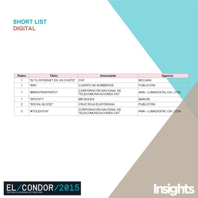 shortlist digital Cóndor 2015
