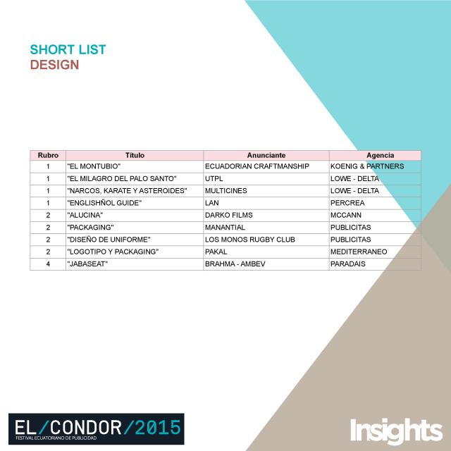 shortlist design Cóndor 2015