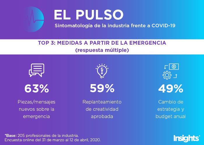 TOP-3-MEDIDAS-A-PARTIR-DE-LA-EMERGENCIA