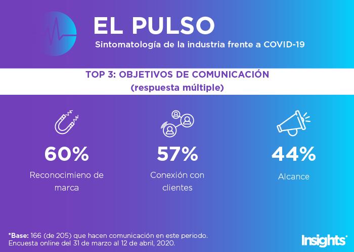 TOP-3-OBJETIVOS-DE-COMUNICACION