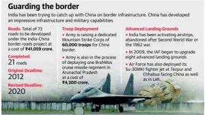 guarding border