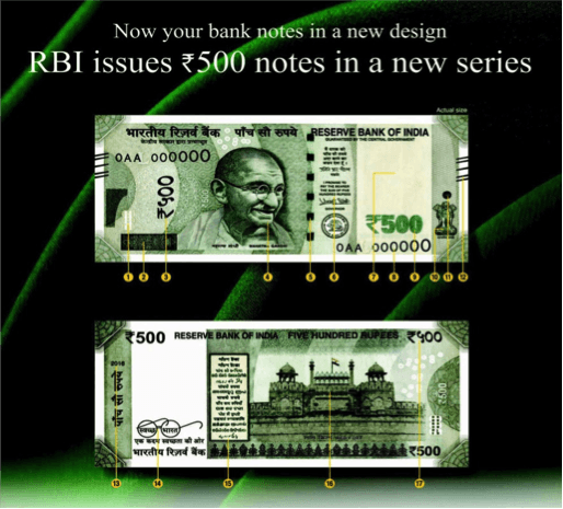 new notes india