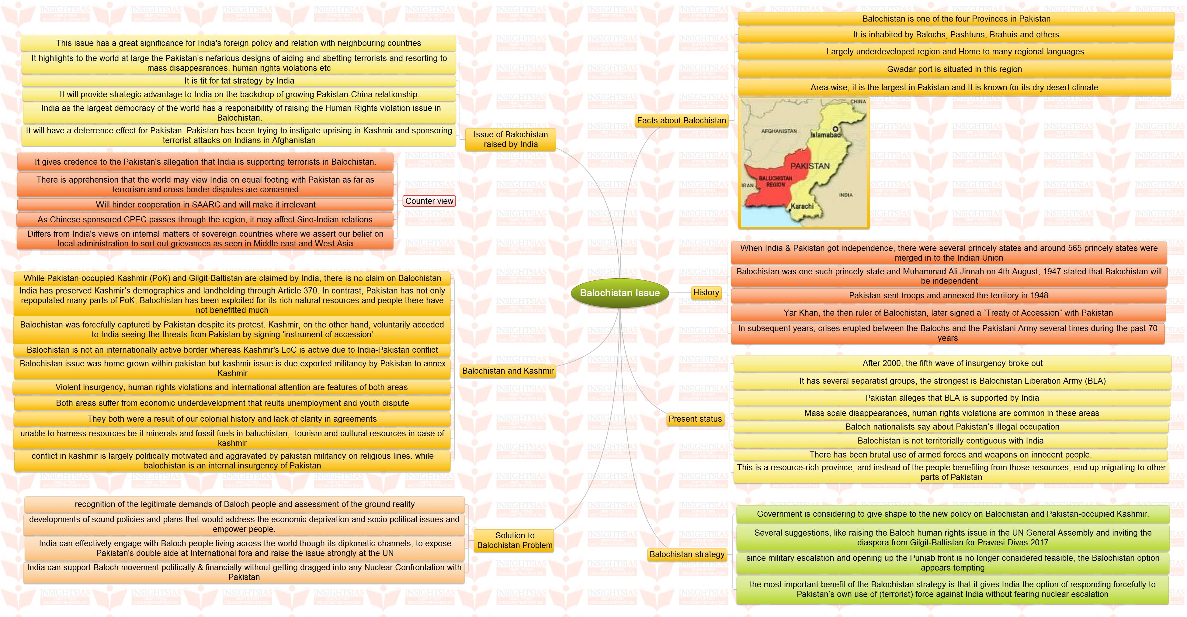 insights mindmaps regional connectivity scheme and balochistan insights mindmaps regional connectivity scheme and balochistan issue