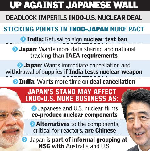 India us nuclear deal essay