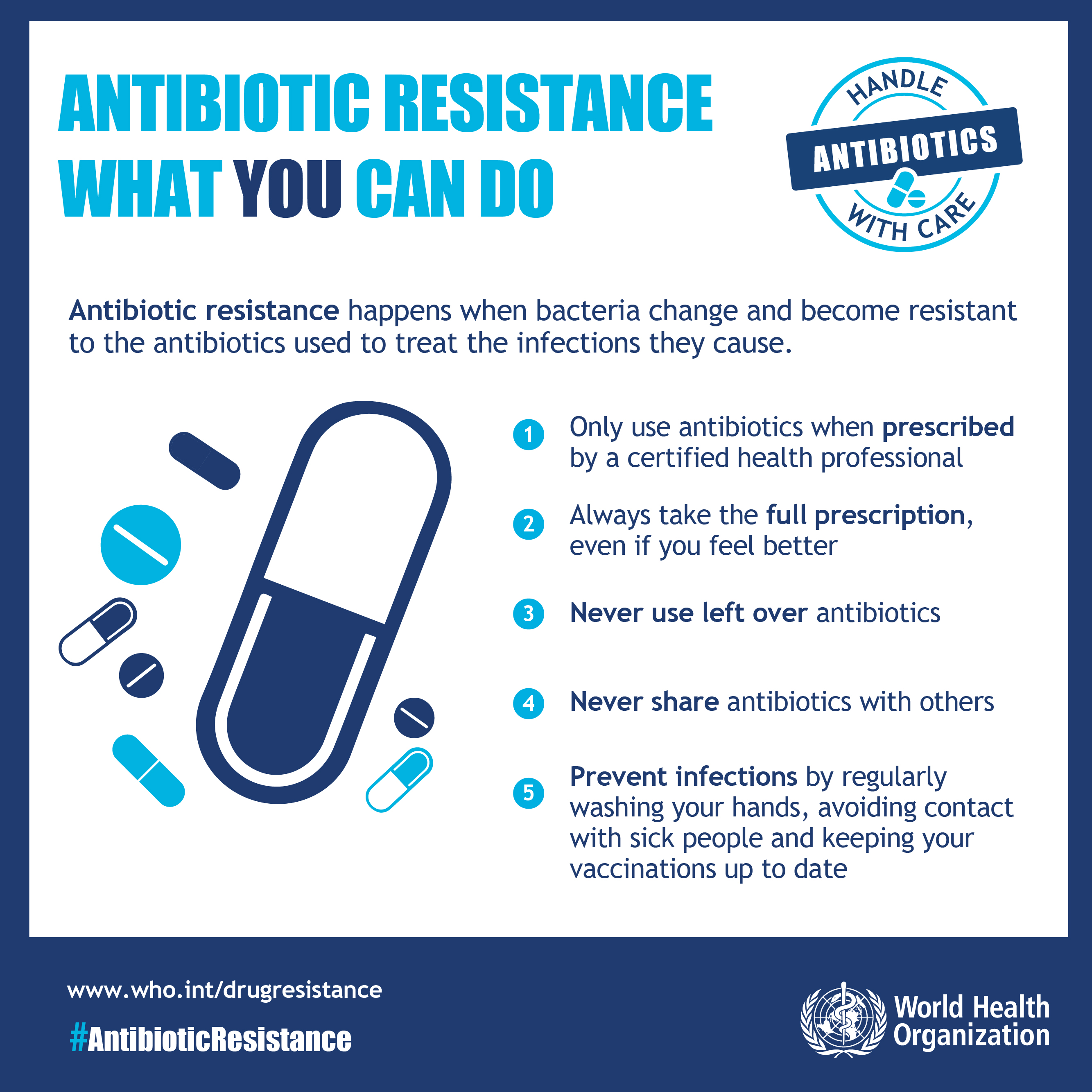 insights into issues antimicrobial resistance insights the crude infectious disease mortality rate in today is 416 75 per 100 000 persons twice the rate in the u s 200 when antibiotics were introduced