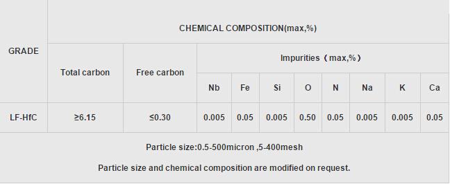 hafnium carbide