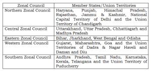 zonal council