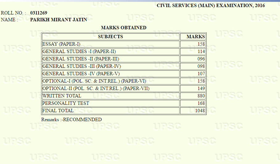 Mirant Parikh rank 67 Marks