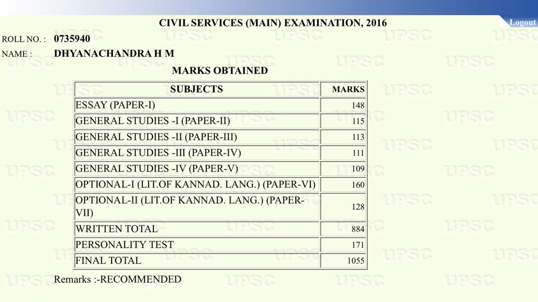 Dhyanachandra h m ias topper marks rank 47