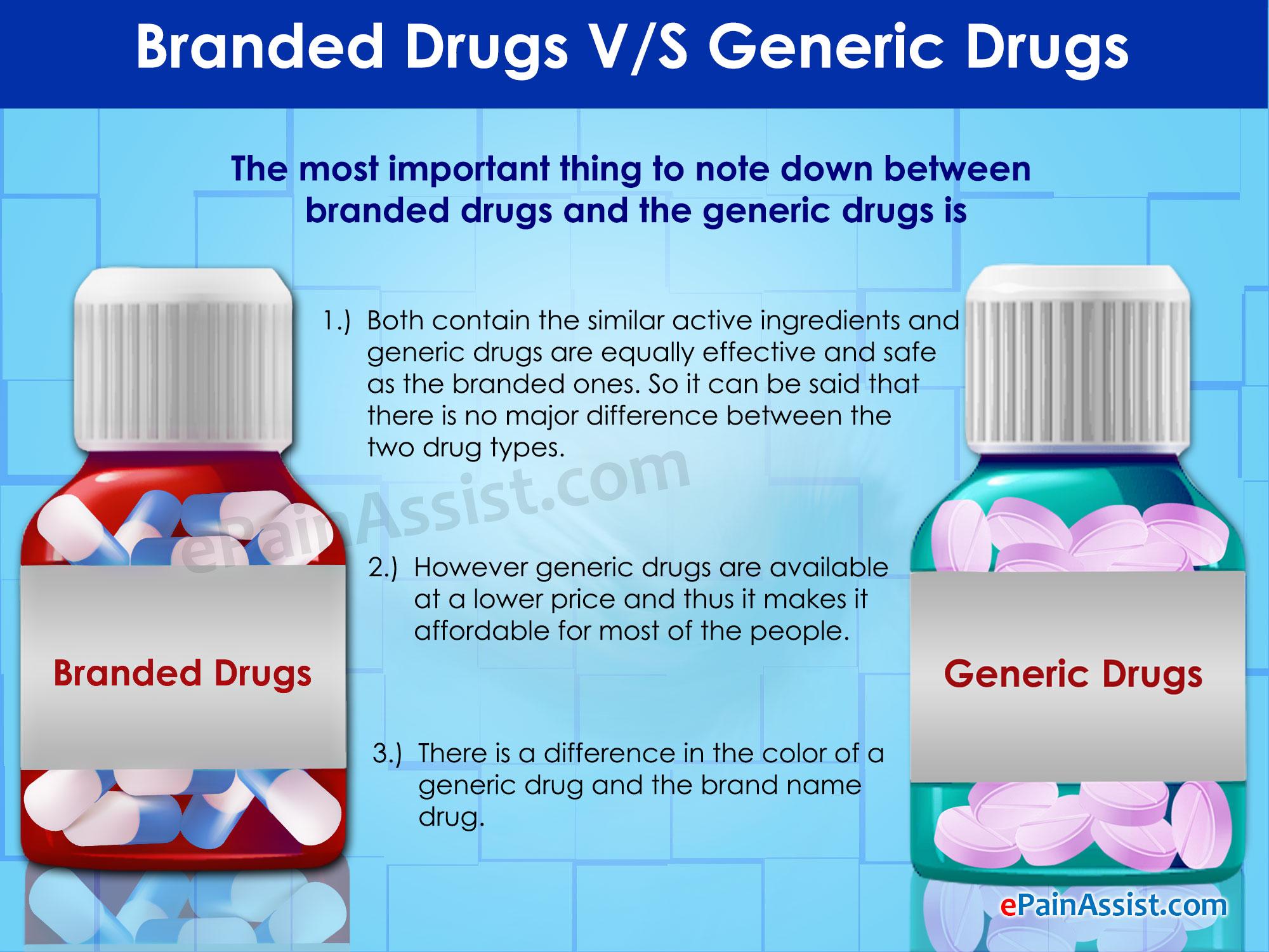 branded-drugs-generic-drugs