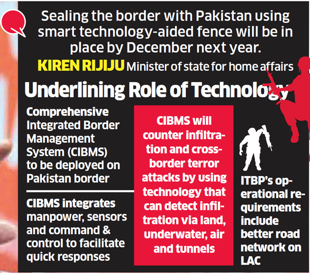 BSF, ITBP chiefs stress on need for technology in border management