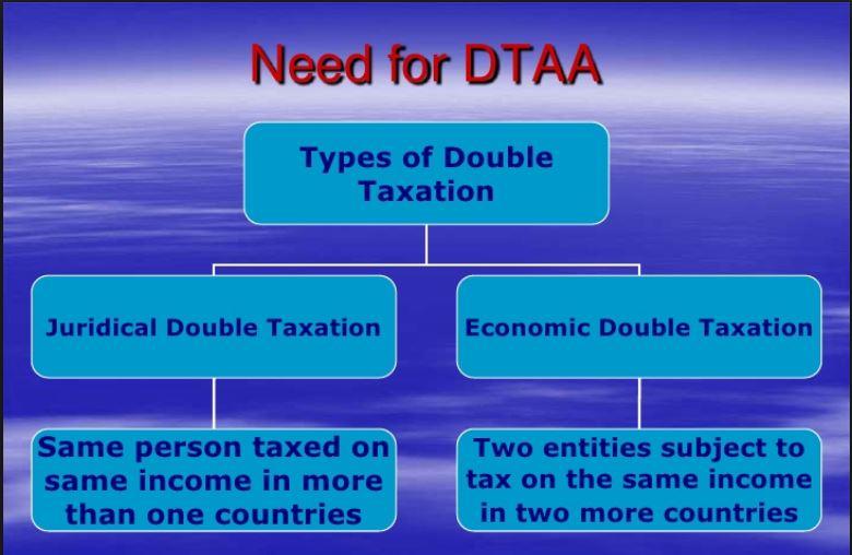 Avoidance Of Double Taxation 111117