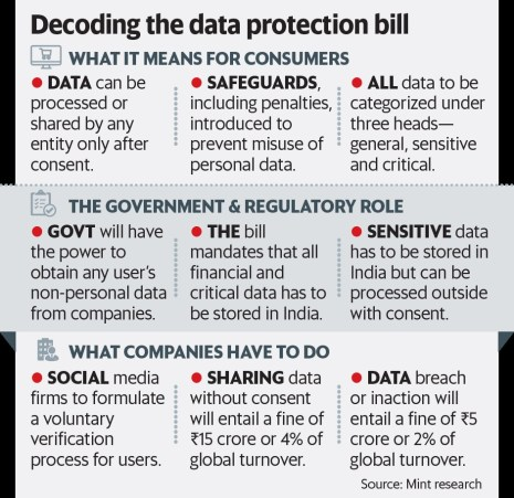 Decoding_the_data_protection