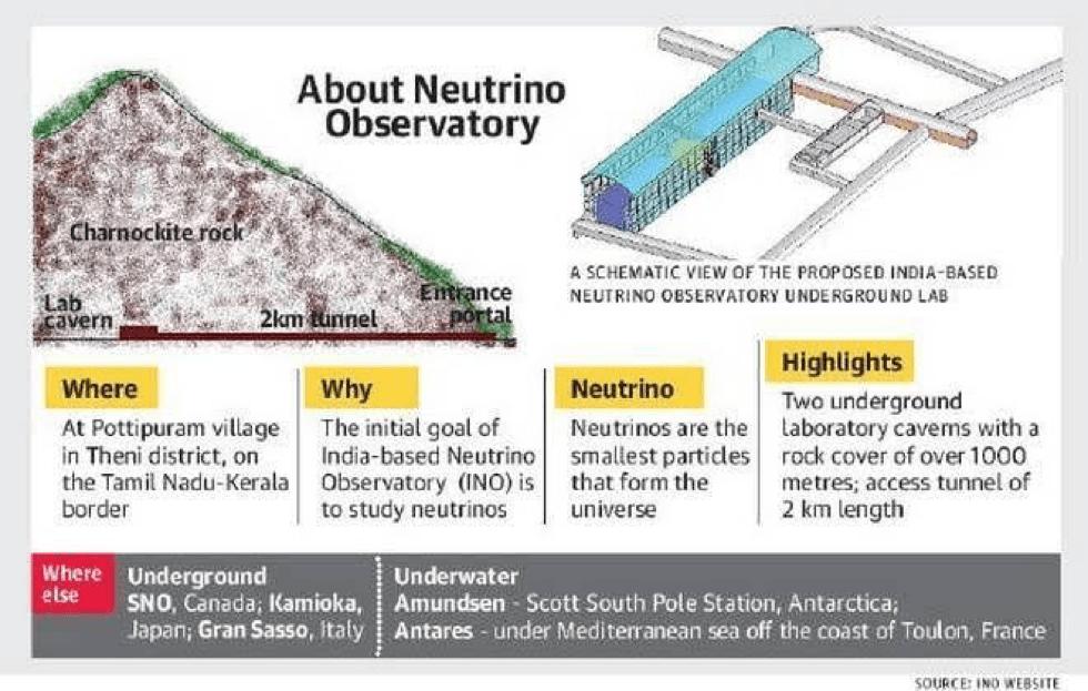neutrino project