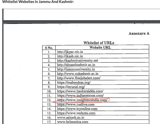 kashmir whitelisted websites