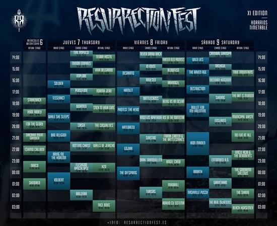 horarios-actualizados-resurrection-fest-2016