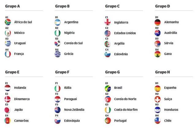 copa2010