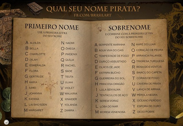 seu nome pirata