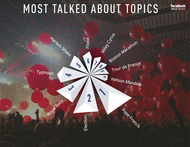 facebook-trends-most-talked-topics-01