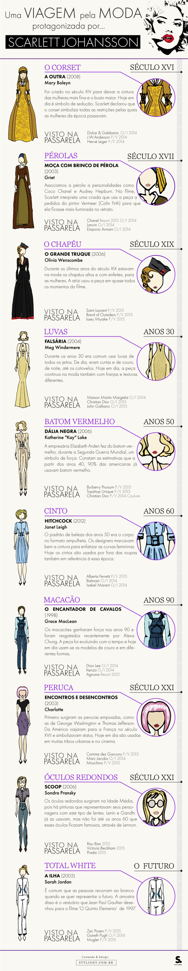 infográfico-Scarlett-Johansson