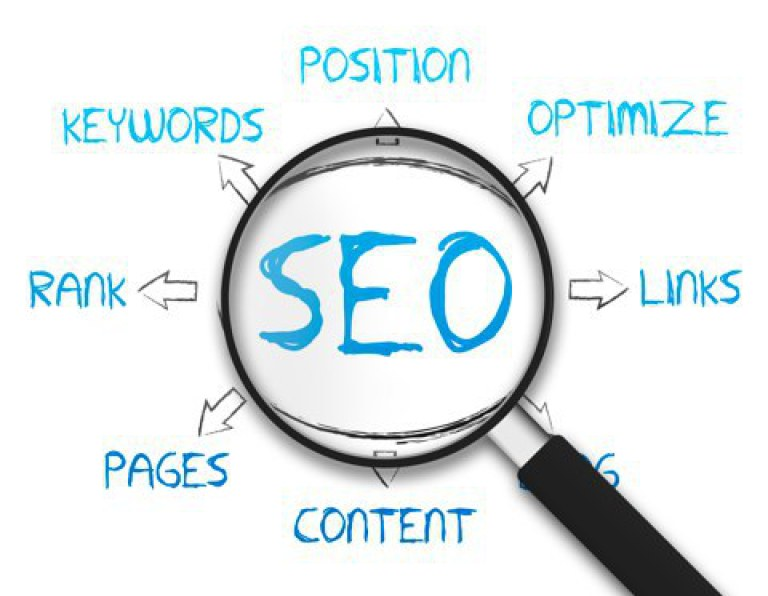 InsoyMedia - Website SEO Services