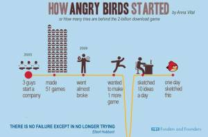 angrybirdsstartup