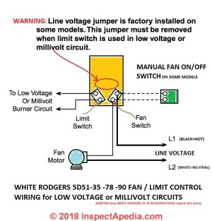 How to Install & Wire the Fan & Limit Controls on Furnaces Honeywell L4064B & All White Rodgers